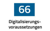 digital-voraus-66